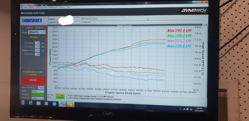 nissan Patrol Y62 Performance tuning chip